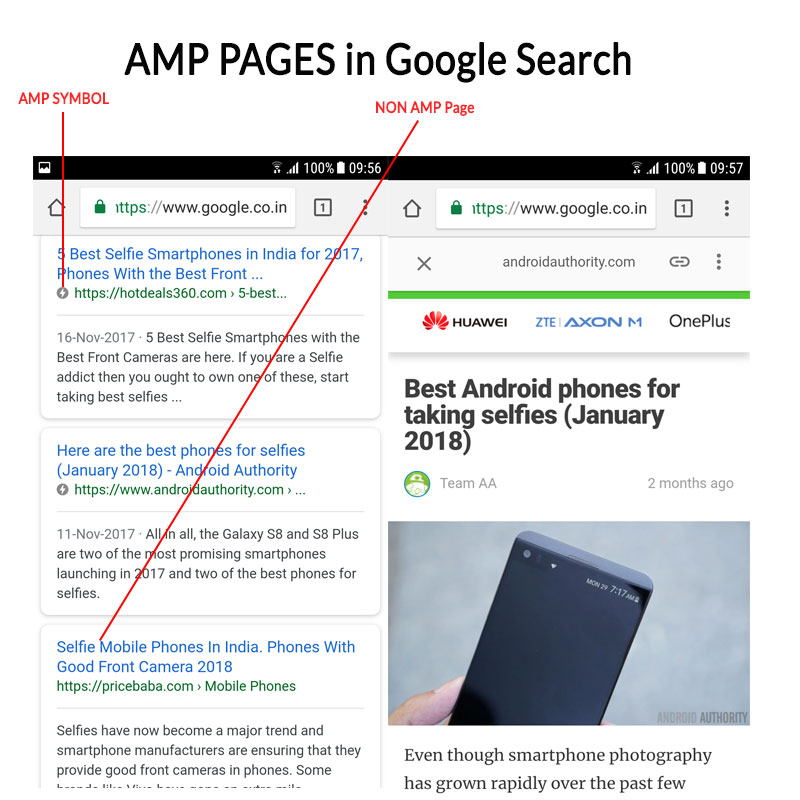 Google AMP Pages in Search how to identify