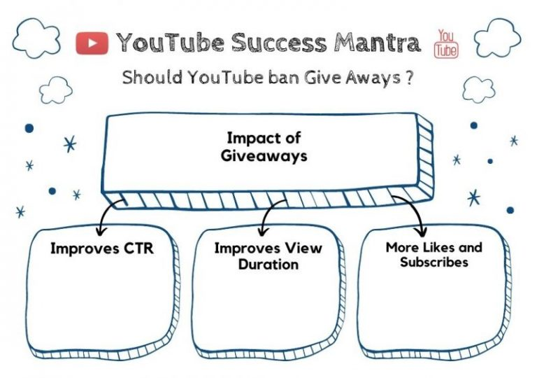 Should Youtube Ban Giveaways? – The Shortcut Success Mantra On Youtube